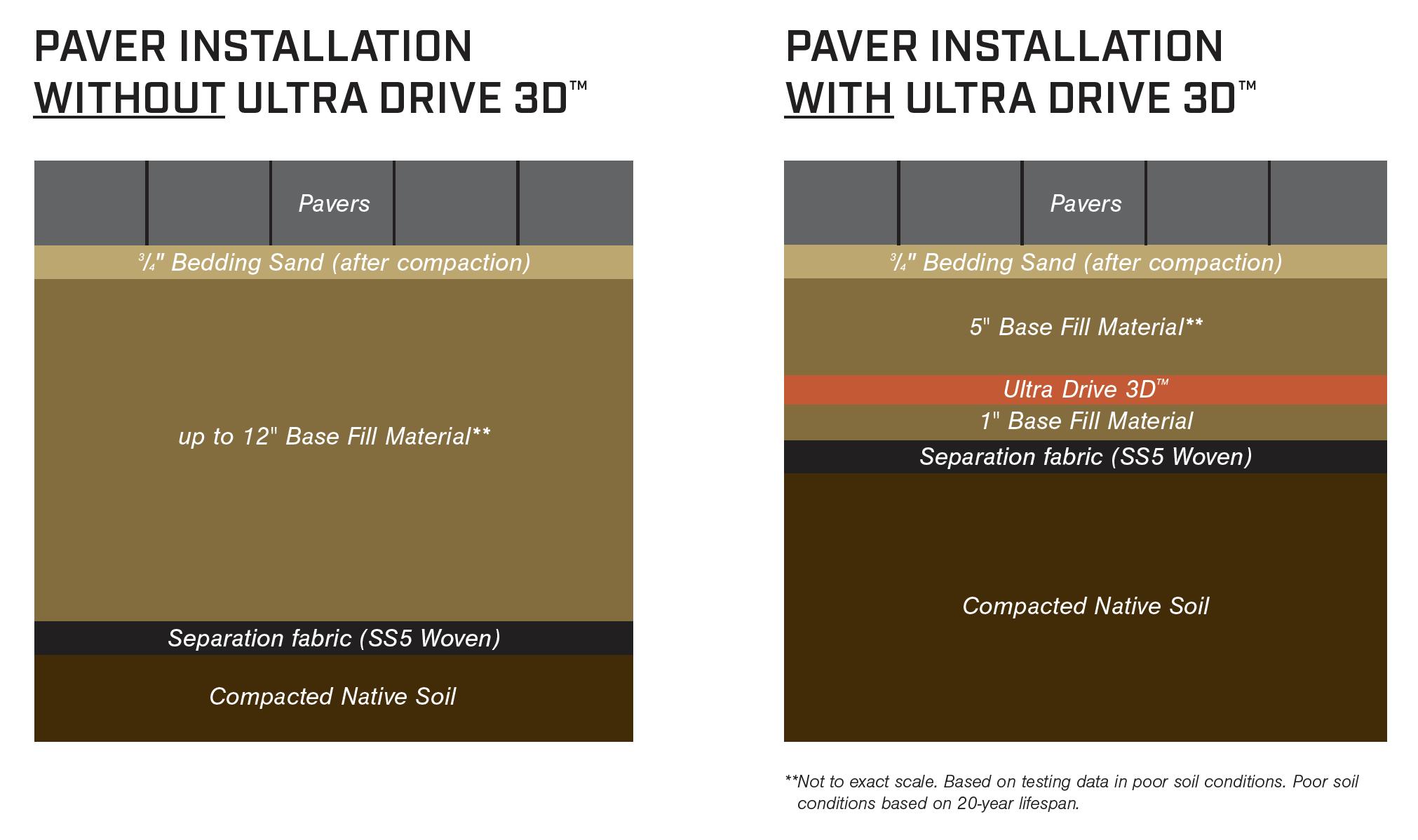 UltraDrive3D-Comparison