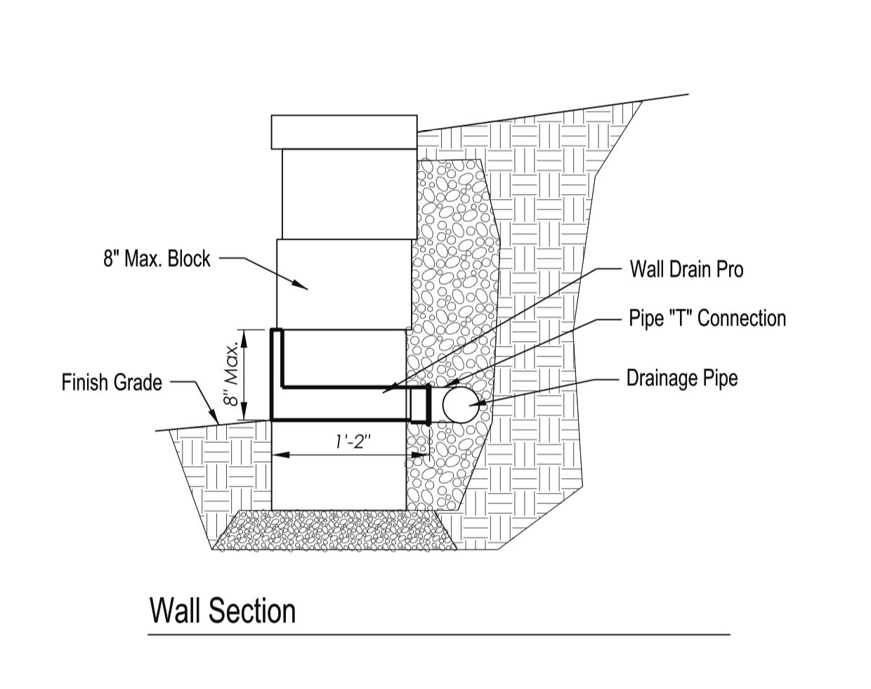 Wall Drain Pro Instructions 3